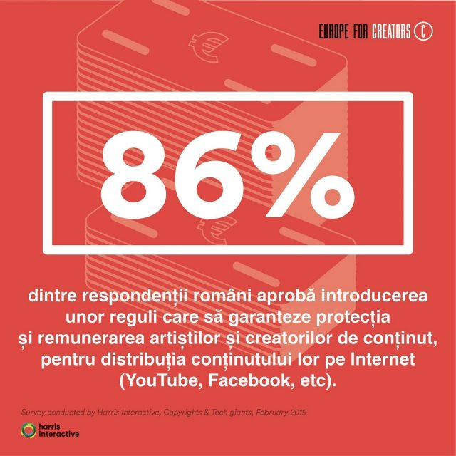 Studiu Harris Interactive Romania